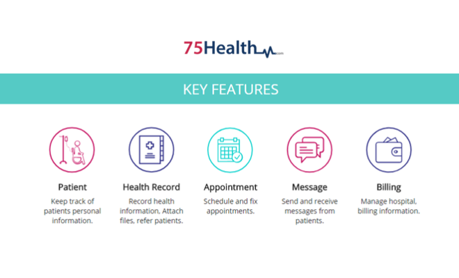 Key Areas To Look Into 75Health